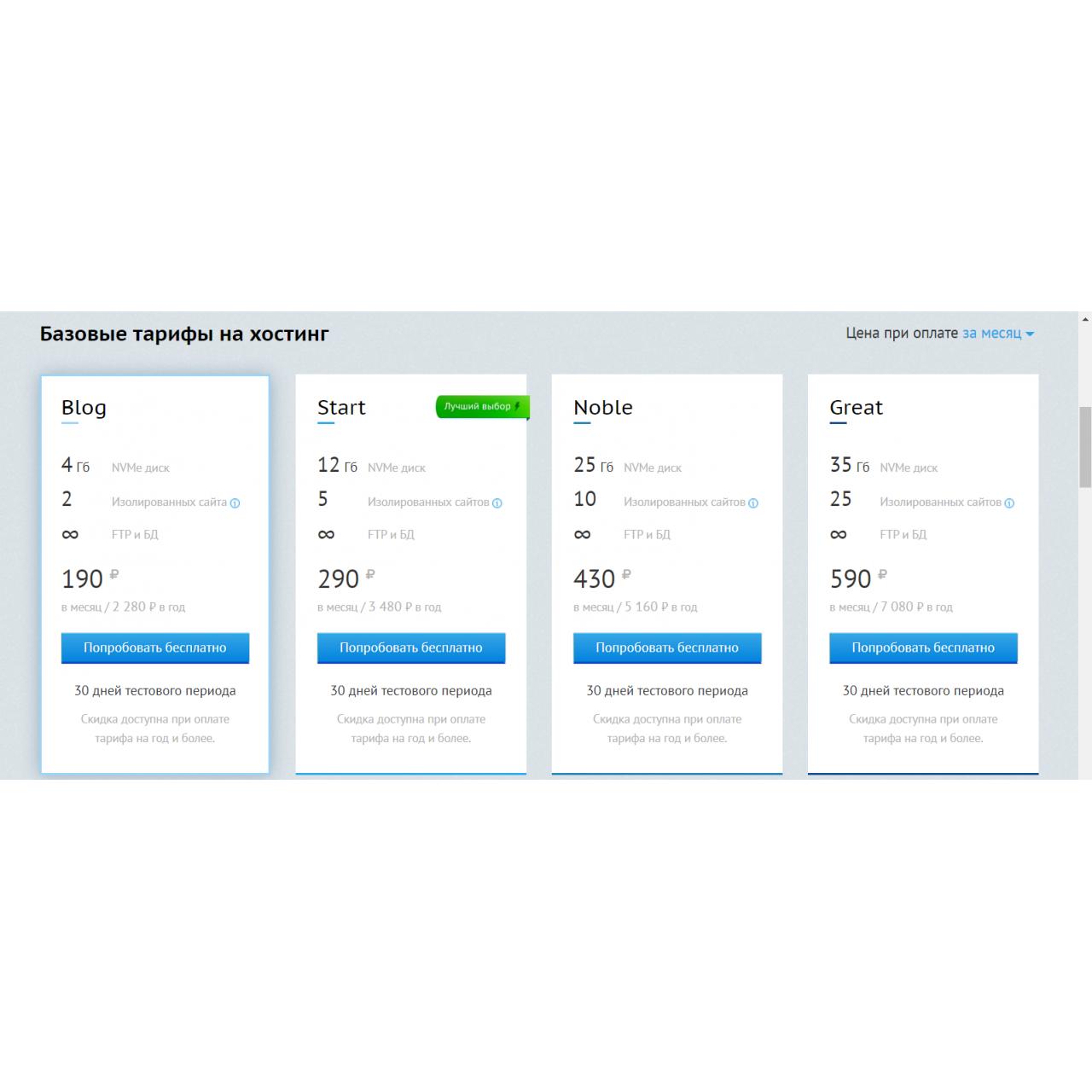 Пополнение баланса на Beget, со скидкой 20%! из категории Хостинг-провайдеры для CMS OpenCart (ОпенКарт)