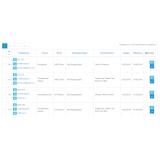 FilterExport - расширенный фильтр и экспорт заказов 1.1 из категории Админка для CMS OpenCart (ОпенКарт) фото 4