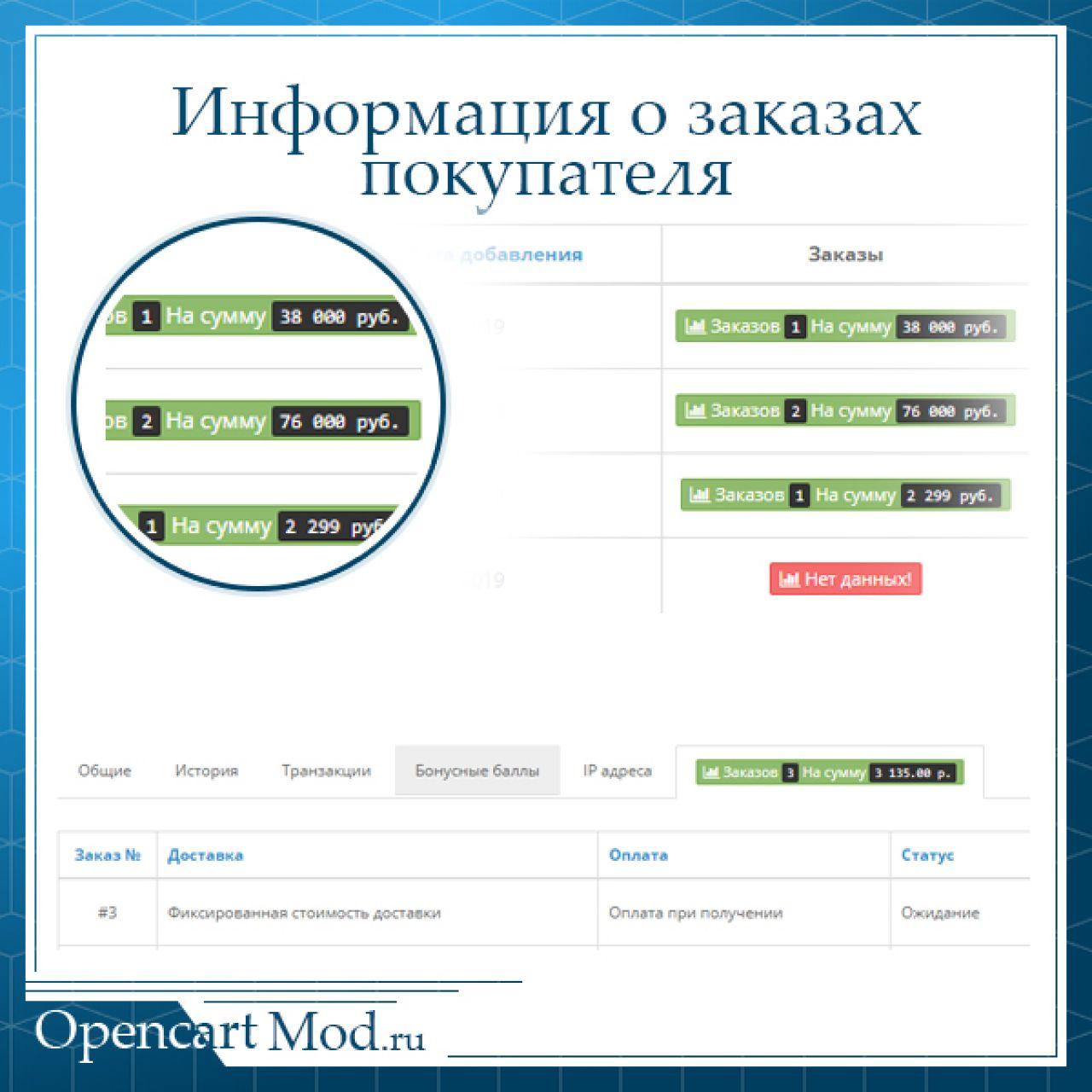 Информация о заказах покупателя из категории Отчёты для CMS OpenCart (ОпенКарт)