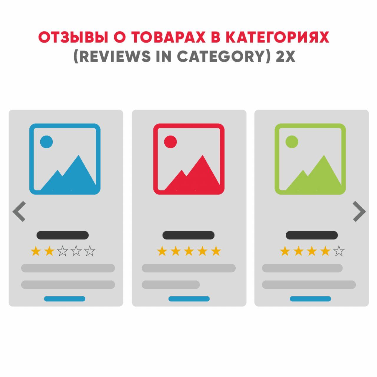 Отзывы о товарах в категориях (Reviews in category) 2.x из категории Социальные сети, отзывы для CMS OpenCart (ОпенКарт)