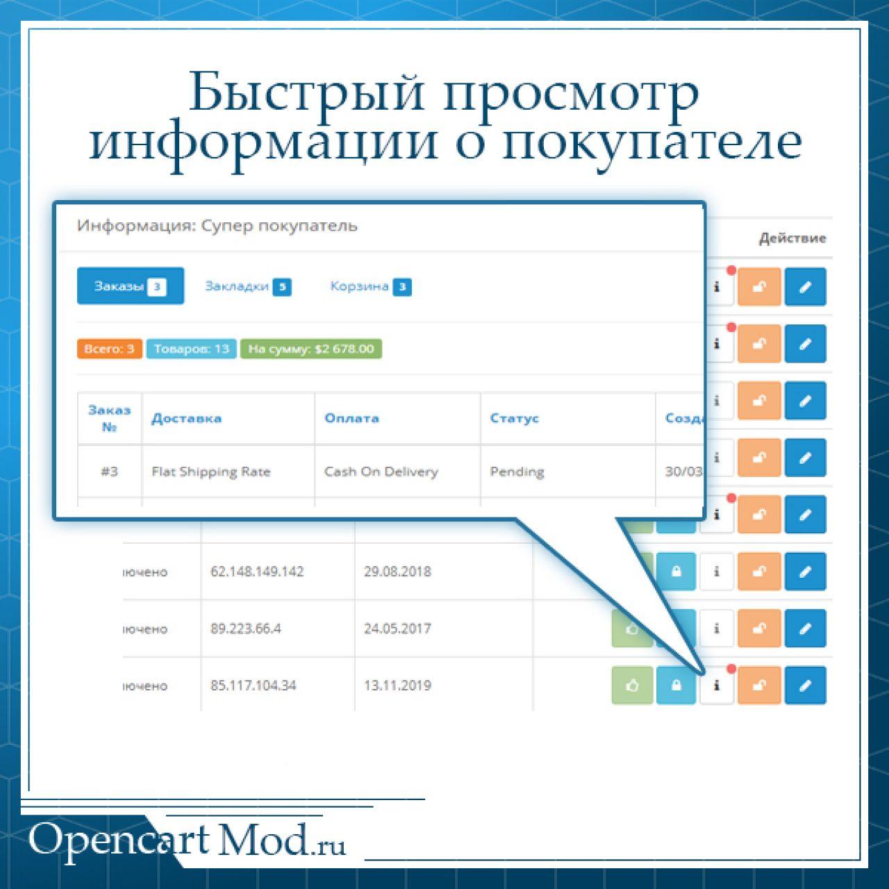 Быстрый просмотр информации о покупателе из категории Заказ, корзина для CMS OpenCart (ОпенКарт)