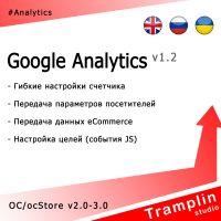 TS Google Analytics