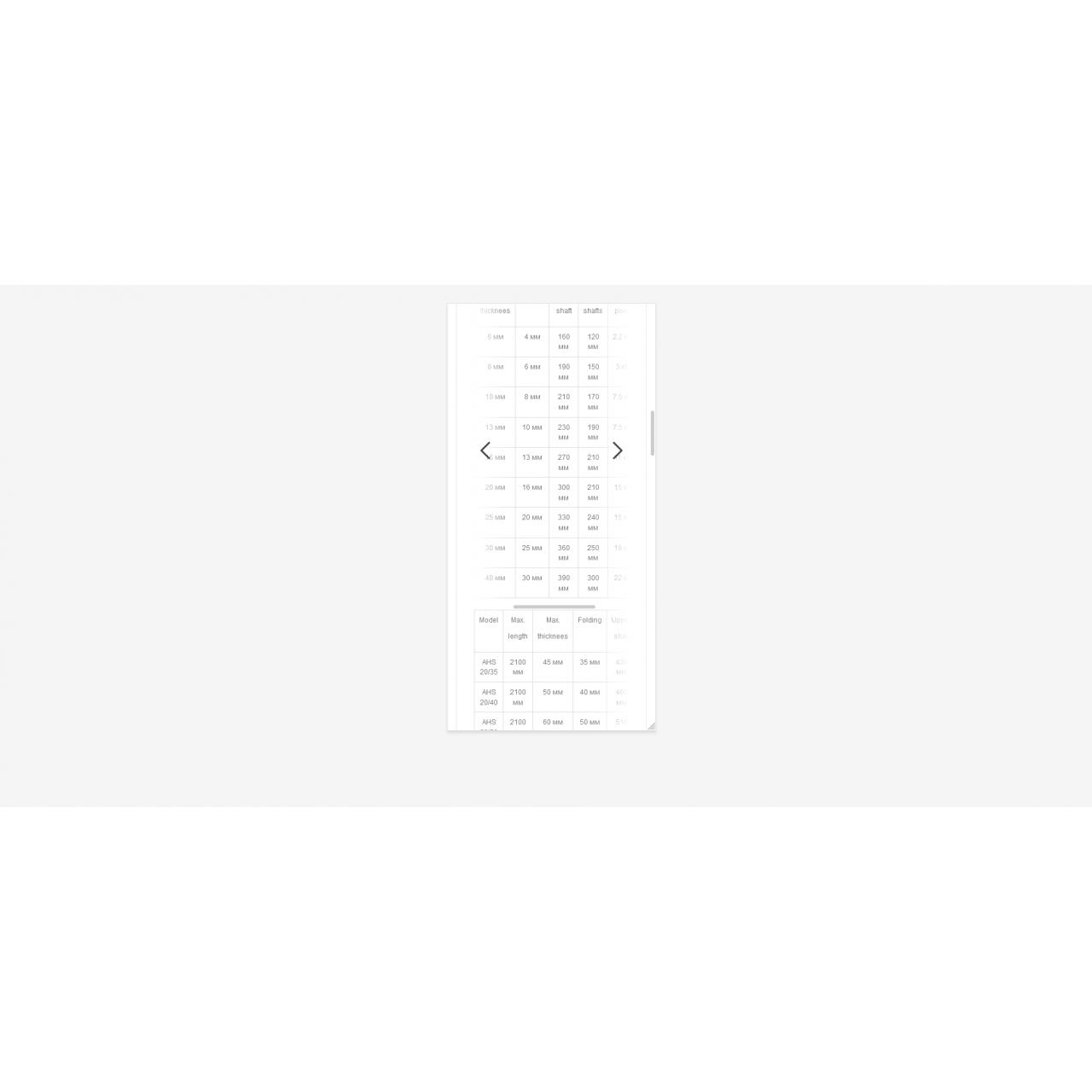 ScanScrollTable/Адаптивные таблицы для сайта  из категории Оформление для CMS OpenCart (ОпенКарт)